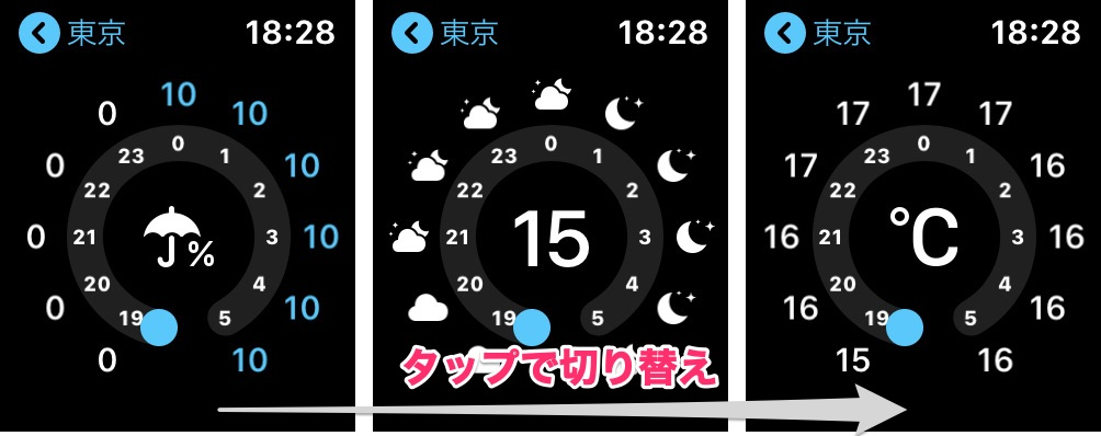 天気の表示はタップで切り替え