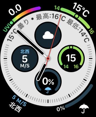 インフォグラフの天気コンプリケーション