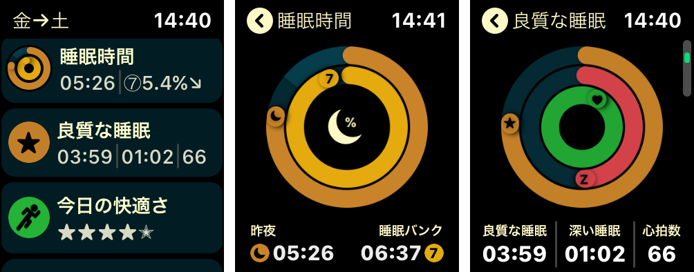 Apple Watchで確認