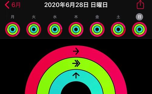 アクティビティ20200629